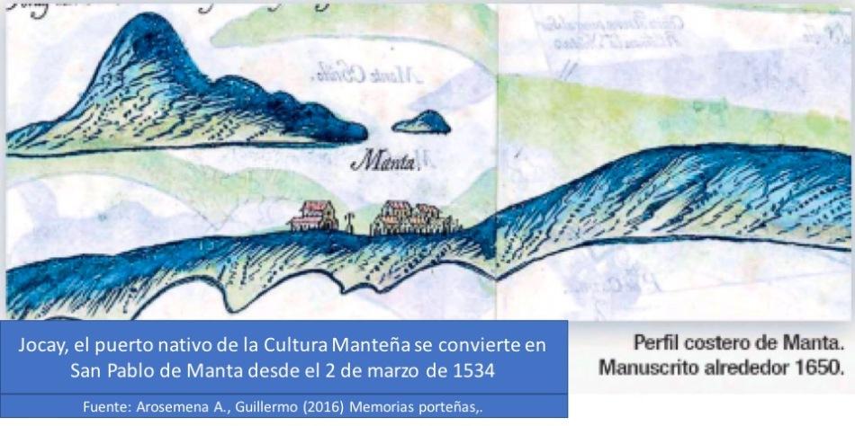 03_02 Perfil costero Manta 1650