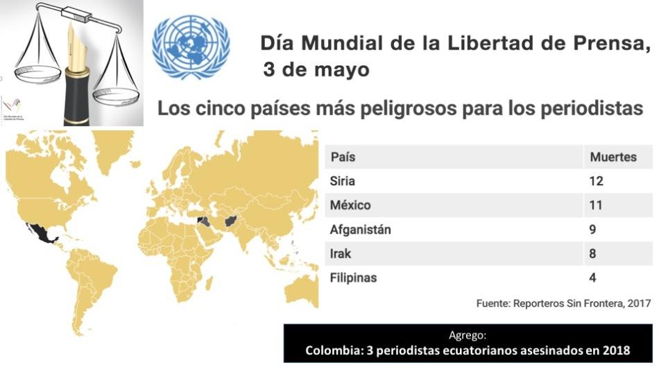01.4. Pdstas asesinados 2017