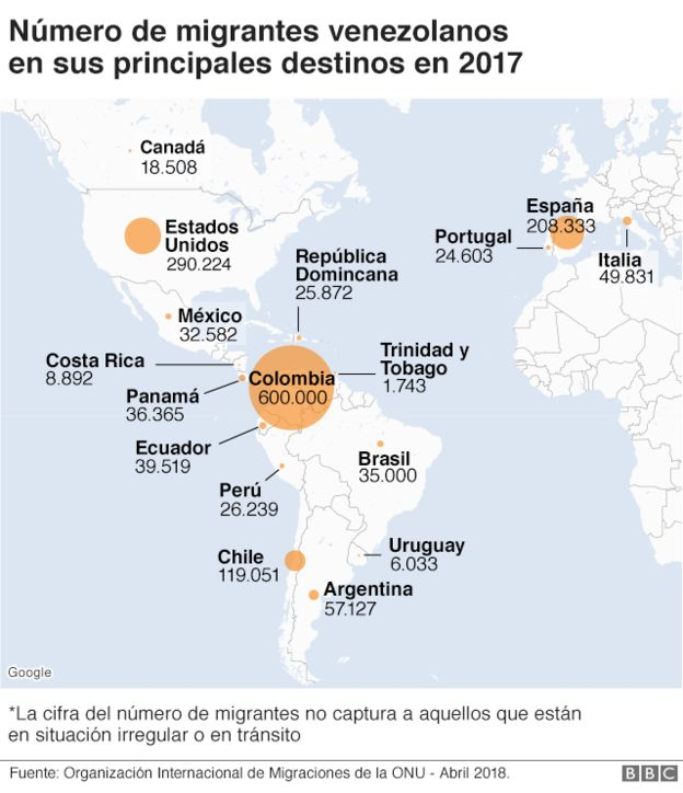 01 Infografia Venezolanos 2017