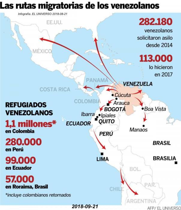 02 Ruta migratoria venezolanos EU