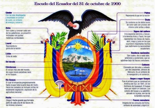 3 Escudo del Ecuador, elementos
